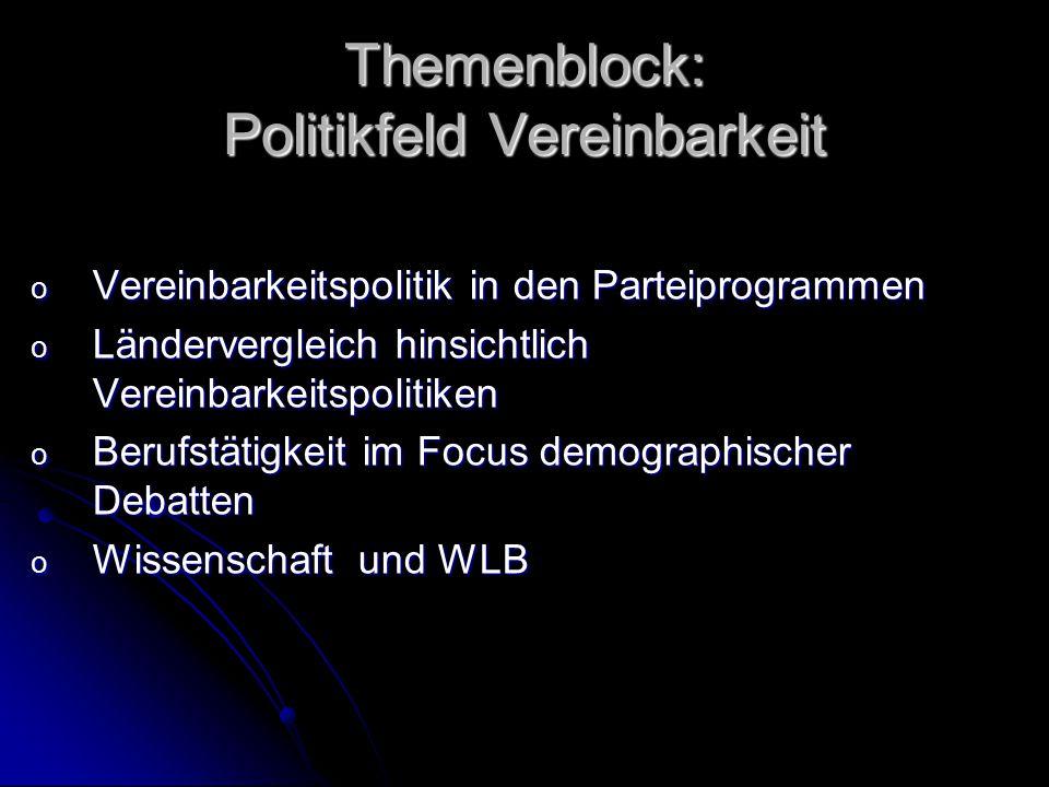 Themenblock: Politikfeld Vereinbarkeit