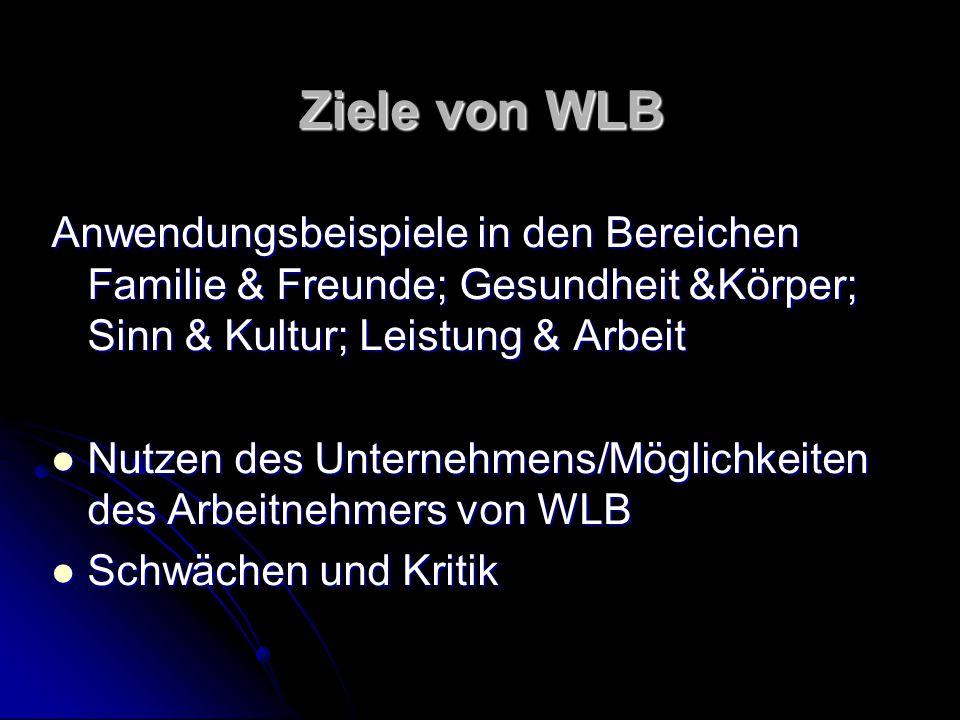 Ziele von WLB Anwendungsbeispiele in den Bereichen Familie & Freunde; Gesundheit &Körper; Sinn & Kultur; Leistung & Arbeit.