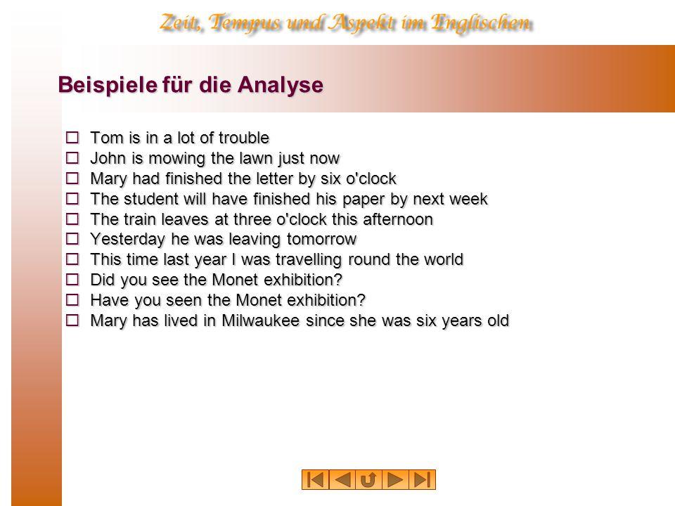 Beispiele für die Analyse