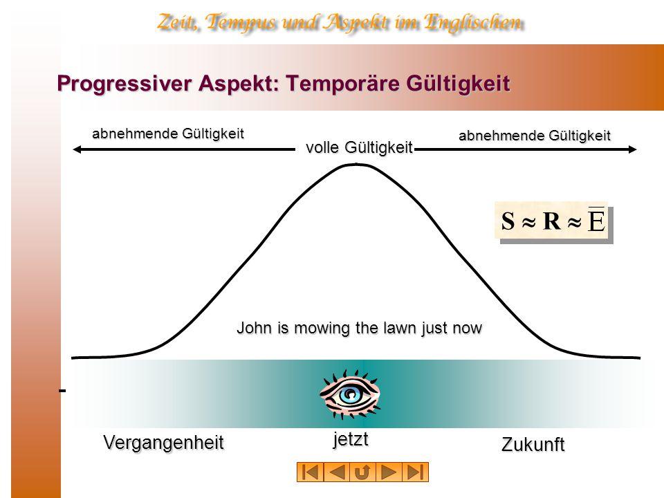 Progressiver Aspekt: Temporäre Gültigkeit