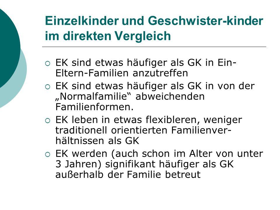 Einzelkinder und Geschwister-kinder im direkten Vergleich
