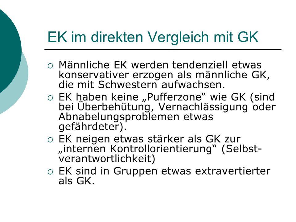 EK im direkten Vergleich mit GK
