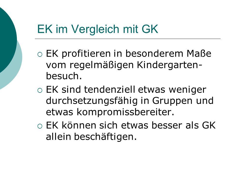 EK im Vergleich mit GK EK profitieren in besonderem Maße vom regelmäßigen Kindergarten-besuch.
