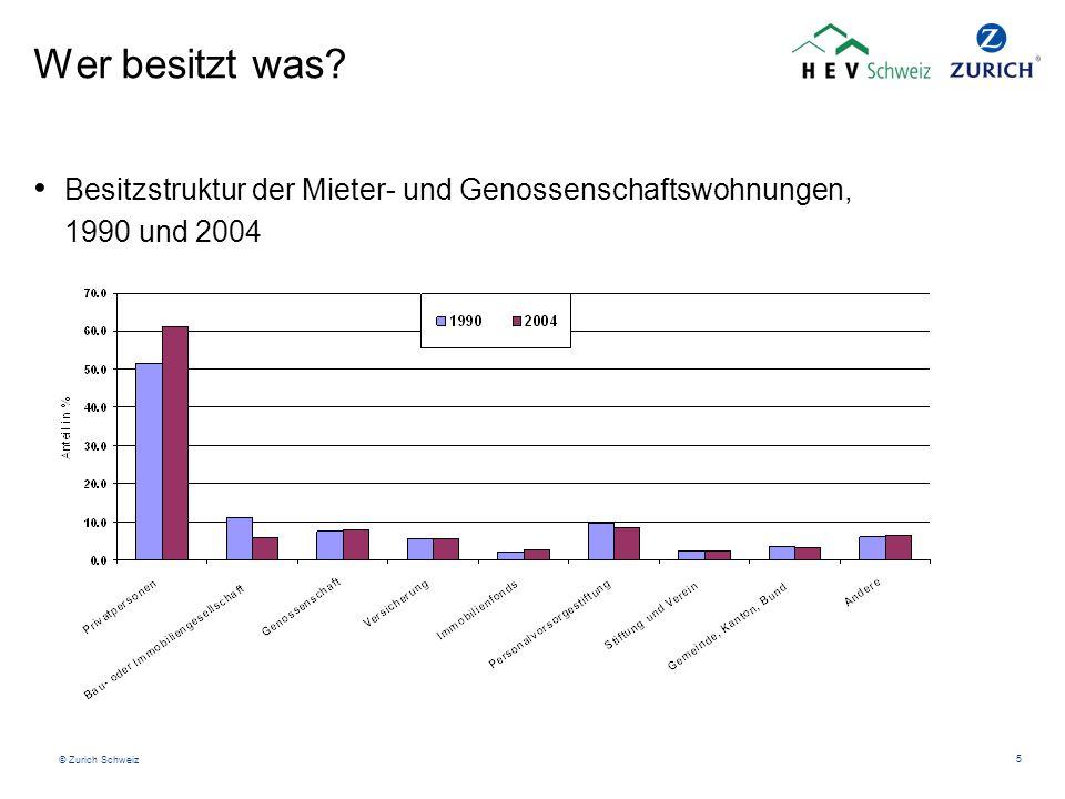 Wer besitzt was Besitzstruktur der Mieter- und Genossenschaftswohnungen, 1990 und 2004