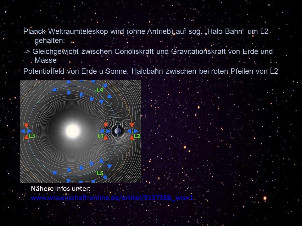 Planck Weltraumteleskop wird (ohne Antrieb) auf sog