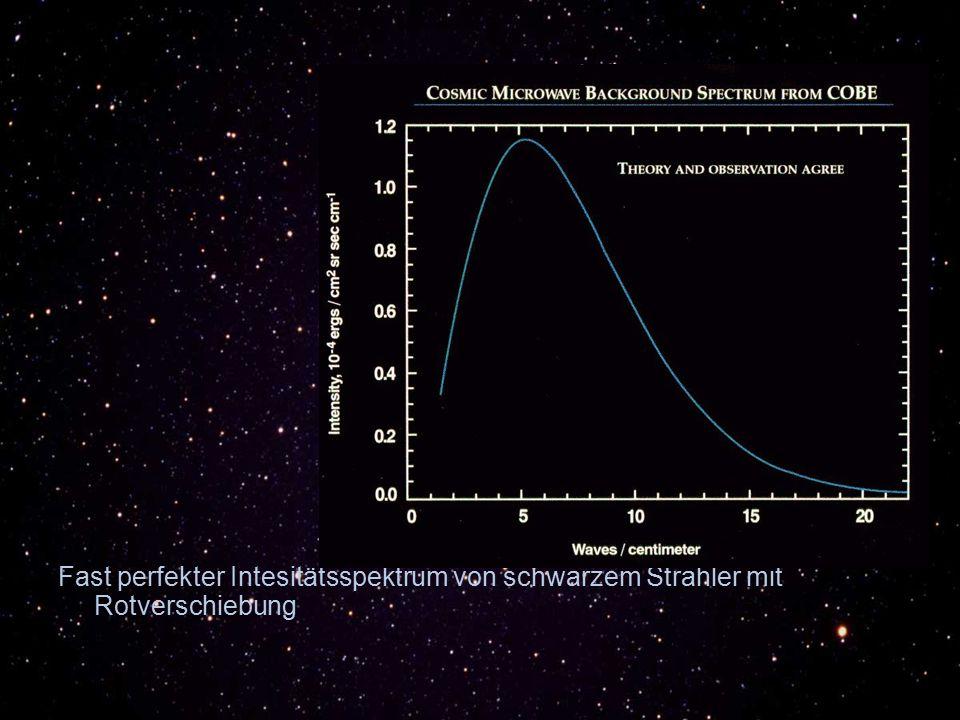 Fast perfekter Intesitätsspektrum von schwarzem Strahler mit Rotverschiebung