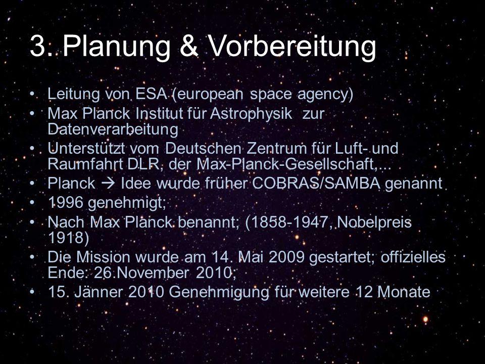 3. Planung & Vorbereitung