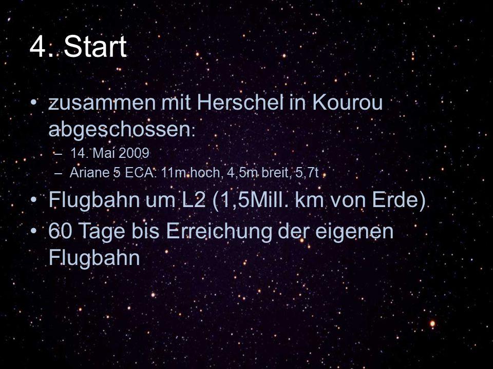 4. Start zusammen mit Herschel in Kourou abgeschossen: