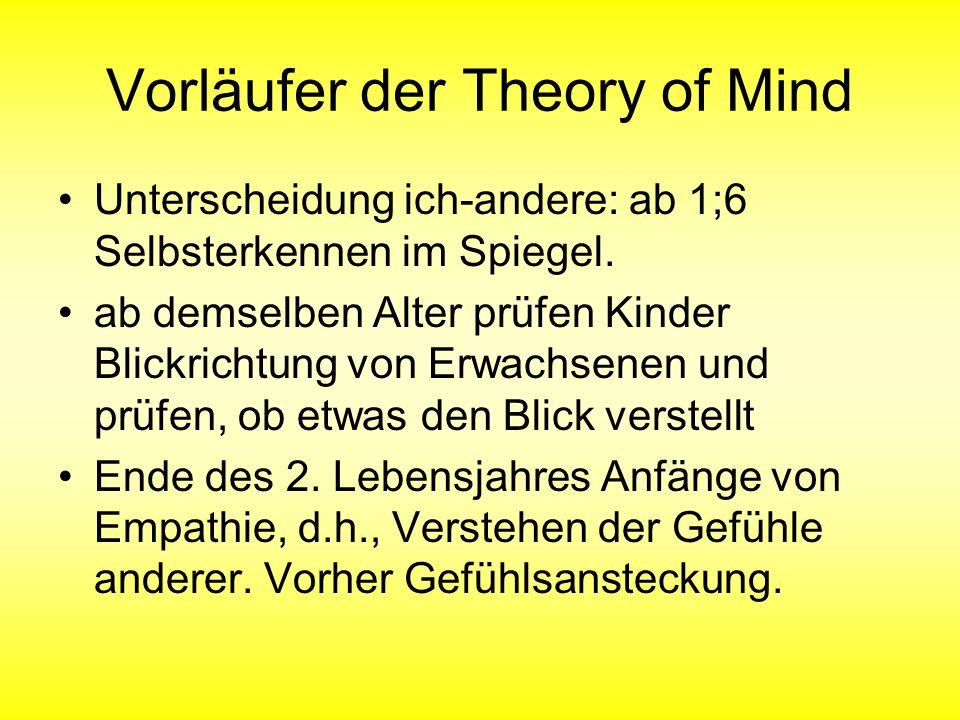 Vorläufer der Theory of Mind