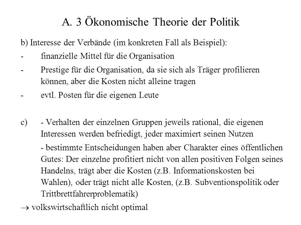 A. 3 Ökonomische Theorie der Politik