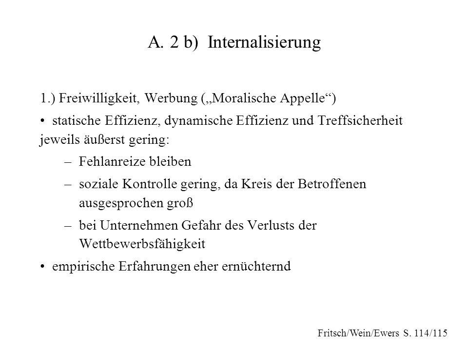 """A. 2 b) Internalisierung 1.) Freiwilligkeit, Werbung (""""Moralische Appelle )"""