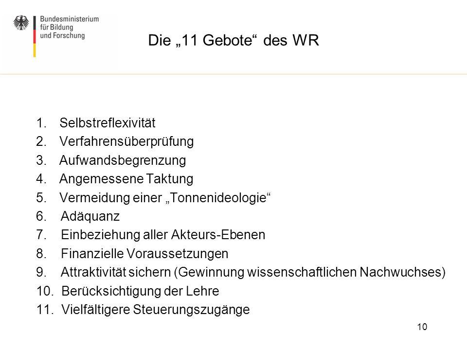 """Die """"11 Gebote des WR Selbstreflexivität Verfahrensüberprüfung"""