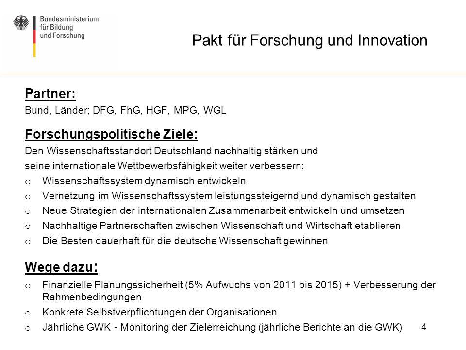 Pakt für Forschung und Innovation