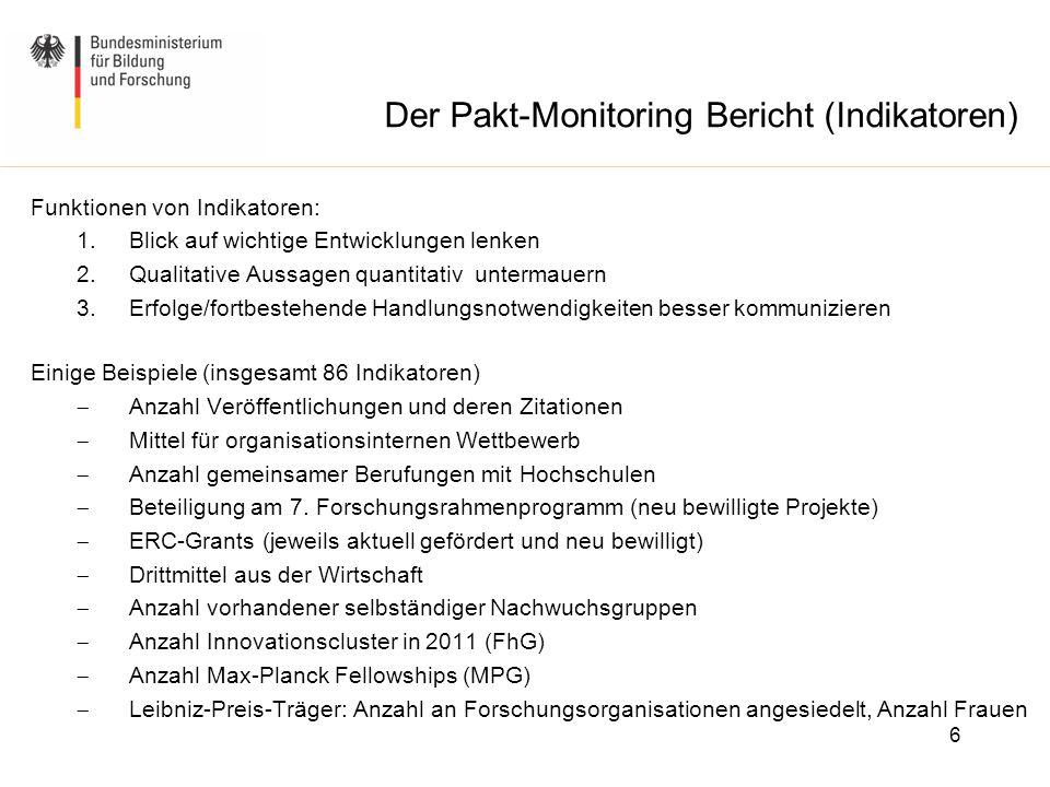 Der Pakt-Monitoring Bericht (Indikatoren)