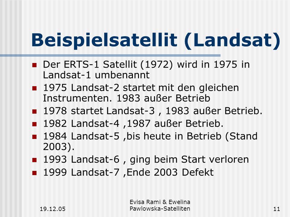 Beispielsatellit (Landsat)