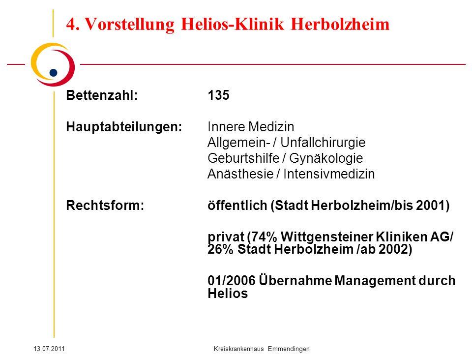 4. Vorstellung Helios-Klinik Herbolzheim