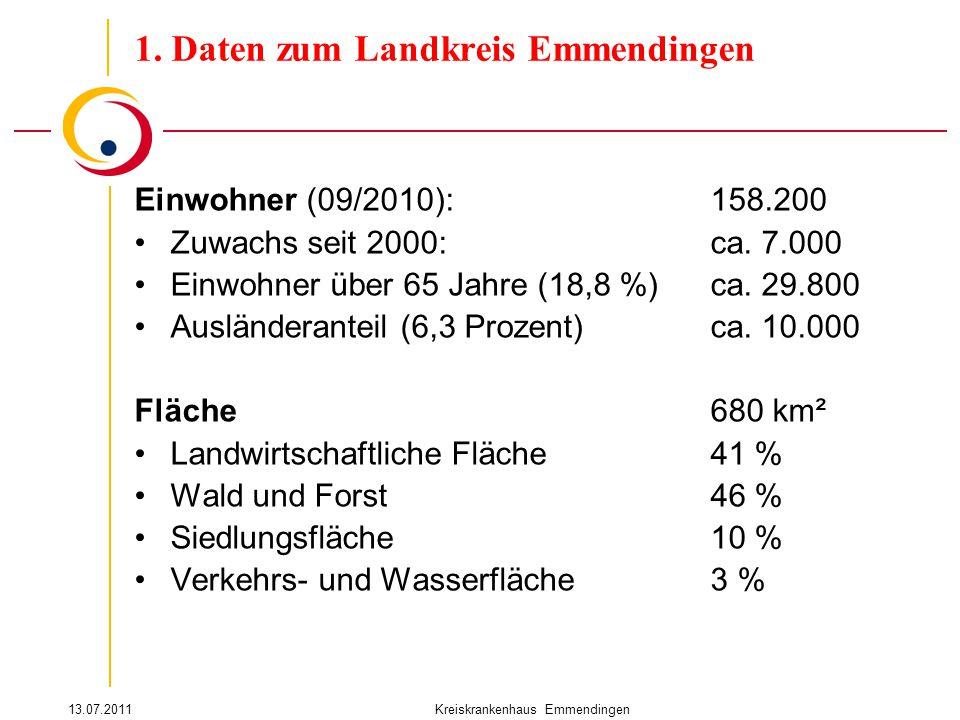 1. Daten zum Landkreis Emmendingen