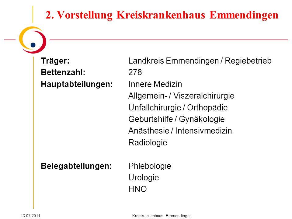 2. Vorstellung Kreiskrankenhaus Emmendingen