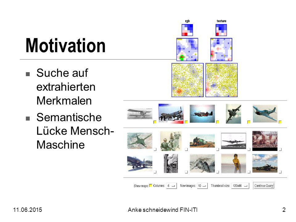 Anke schneidewind FIN-ITI