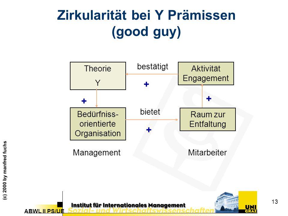 Zirkularität bei Y Prämissen (good guy)