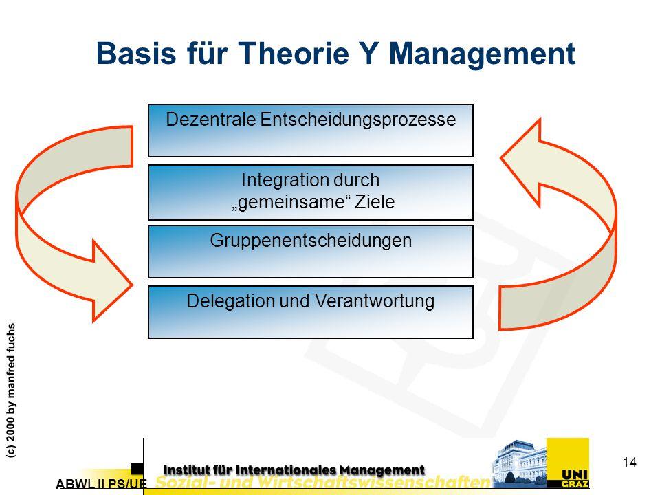 Basis für Theorie Y Management