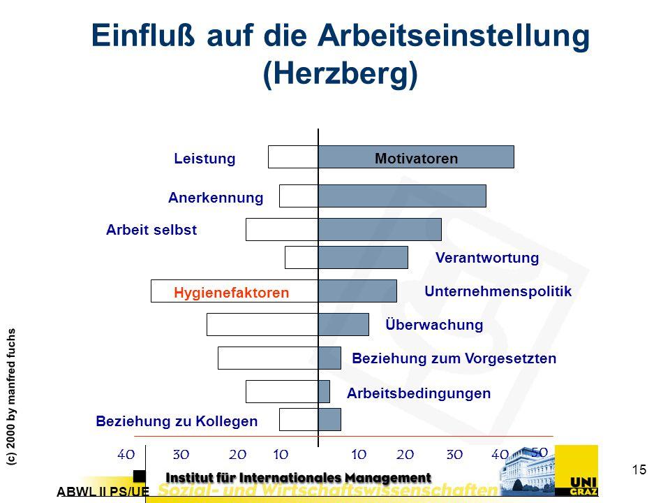 Einfluß auf die Arbeitseinstellung (Herzberg)