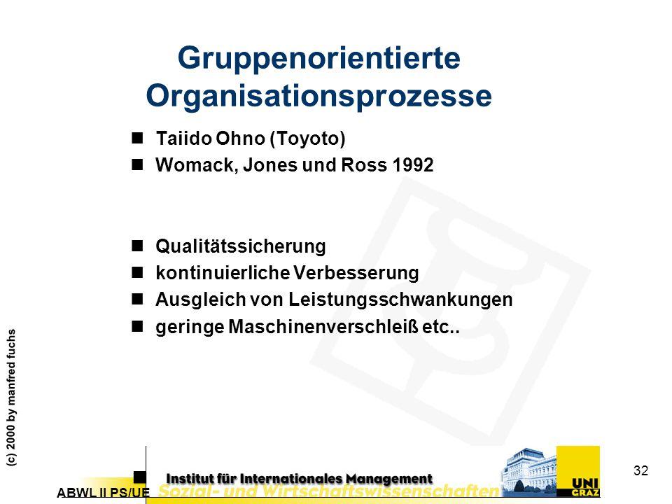 Gruppenorientierte Organisationsprozesse
