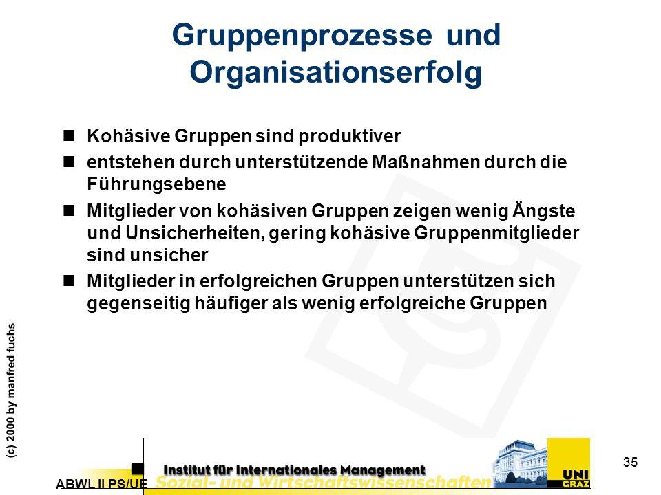 Gruppenprozesse und Organisationserfolg