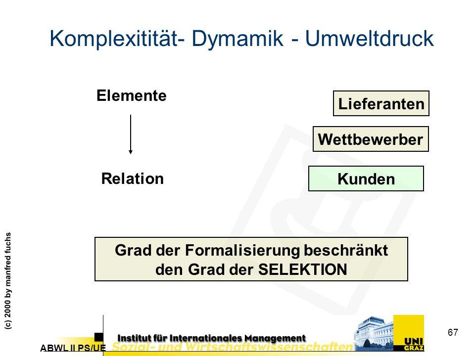 Komplexitität- Dymamik - Umweltdruck