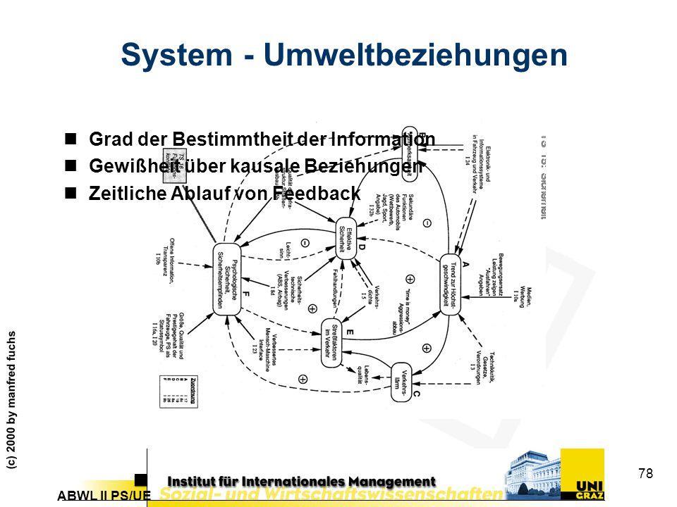 System - Umweltbeziehungen