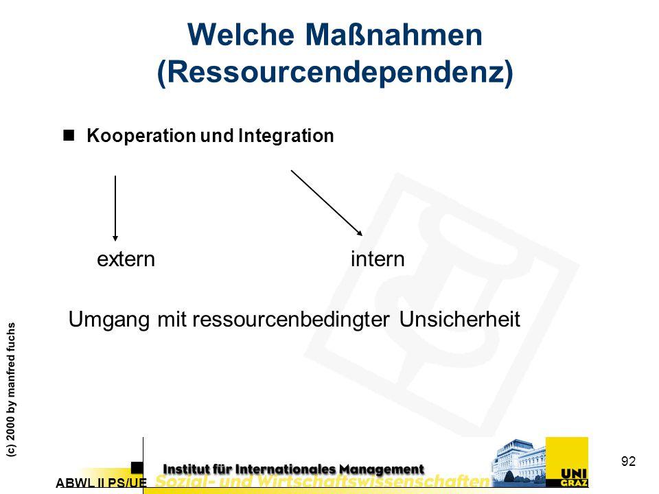 Welche Maßnahmen (Ressourcendependenz)