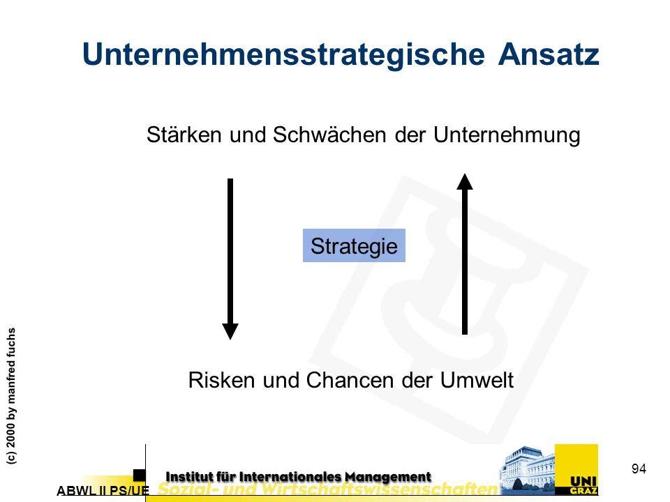 Unternehmensstrategische Ansatz
