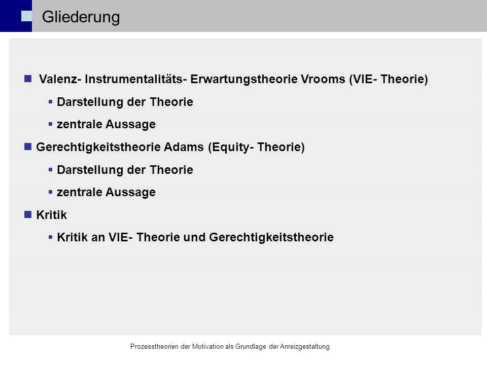 Gliederung Valenz- Instrumentalitäts- Erwartungstheorie Vrooms (VIE- Theorie) Darstellung der Theorie.