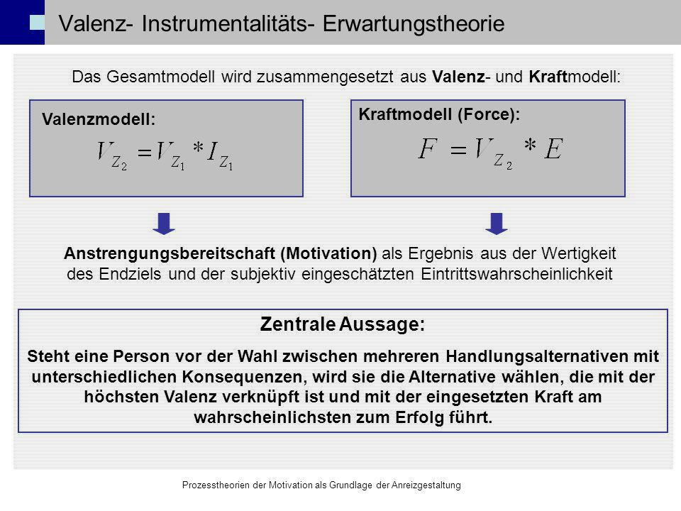 Valenz- Instrumentalitäts- Erwartungstheorie