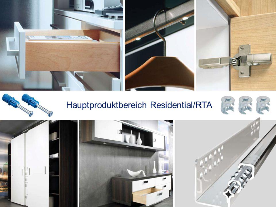 Hauptproduktbereich Residential/RTA