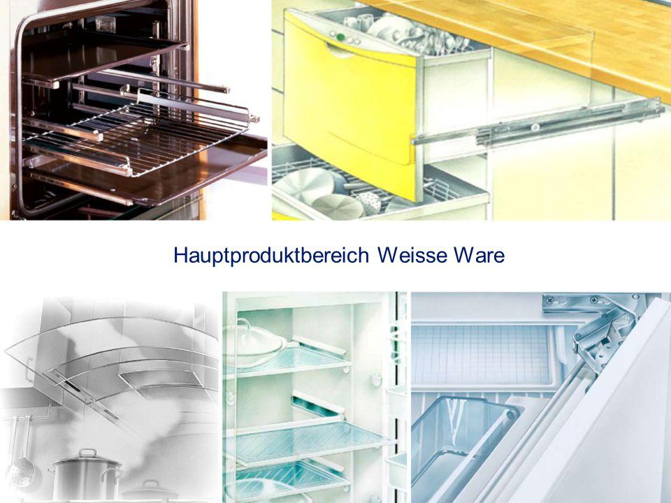 Hauptproduktbereich Weisse Ware
