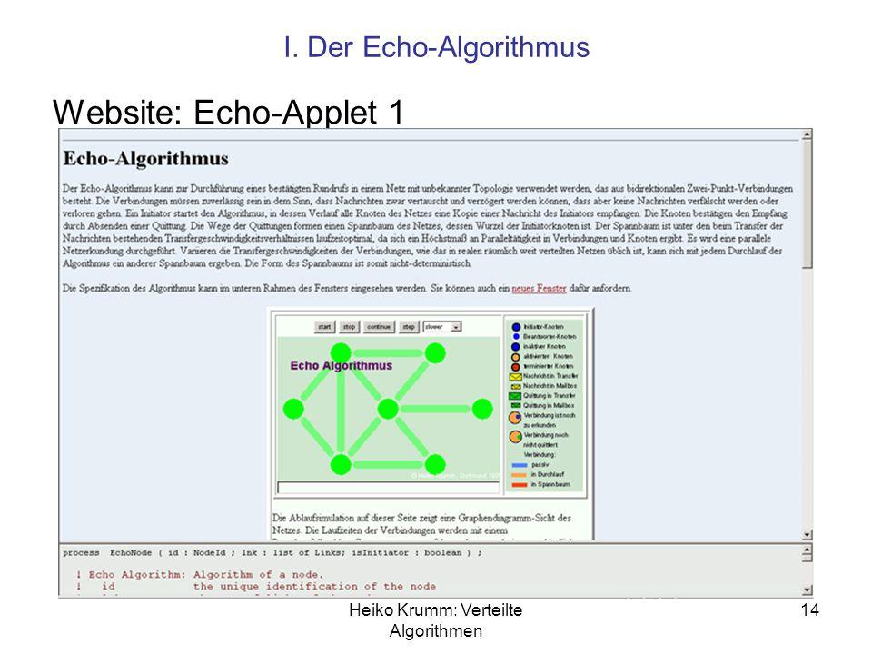 Website: Echo-Applet 1 I. Der Echo-Algorithmus