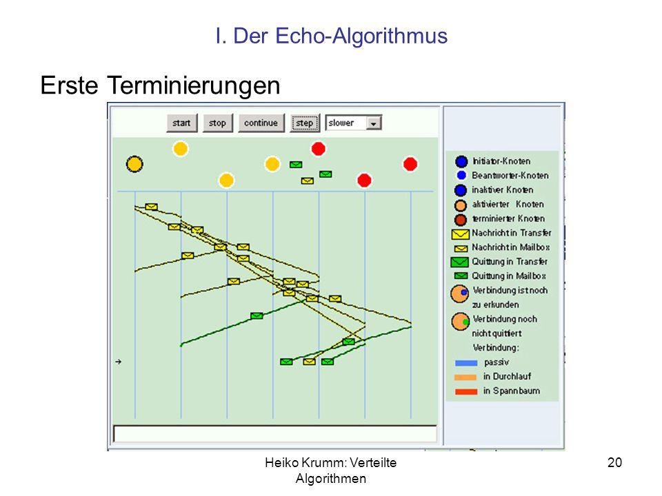 Erste Terminierungen I. Der Echo-Algorithmus