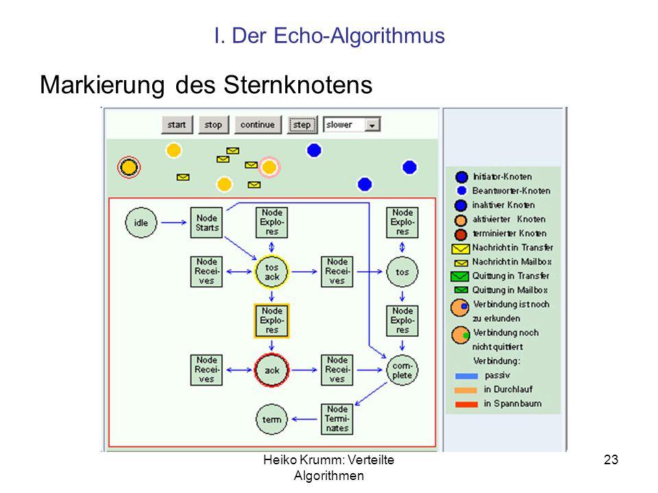 Markierung des Sternknotens