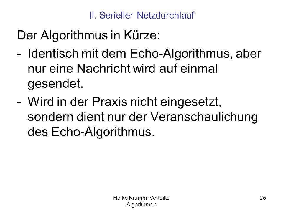 Der Algorithmus in Kürze: