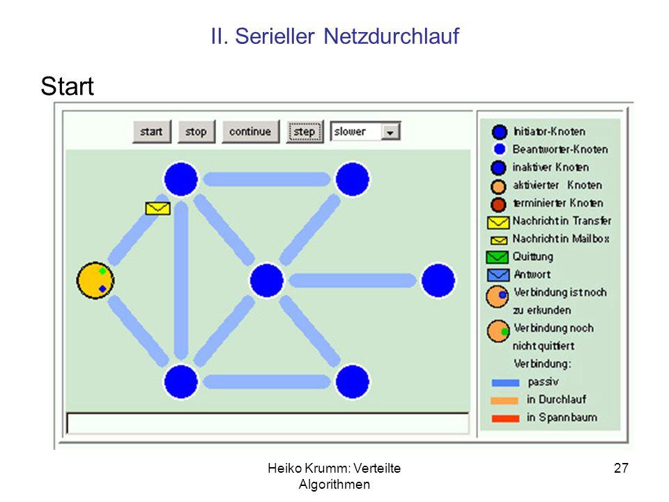 II. Serieller Netzdurchlauf
