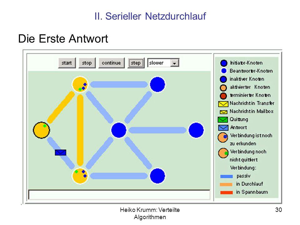 Die Erste Antwort II. Serieller Netzdurchlauf