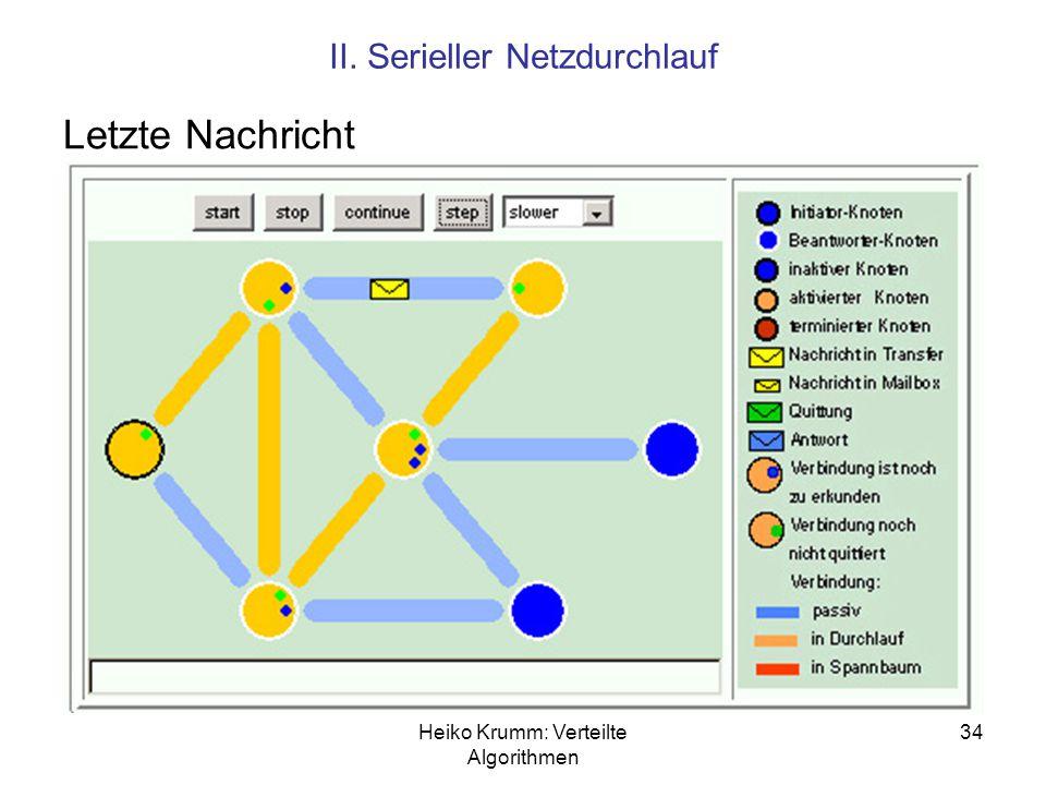 Letzte Nachricht II. Serieller Netzdurchlauf