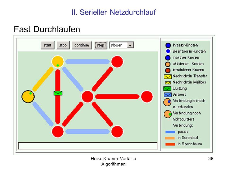 Fast Durchlaufen II. Serieller Netzdurchlauf