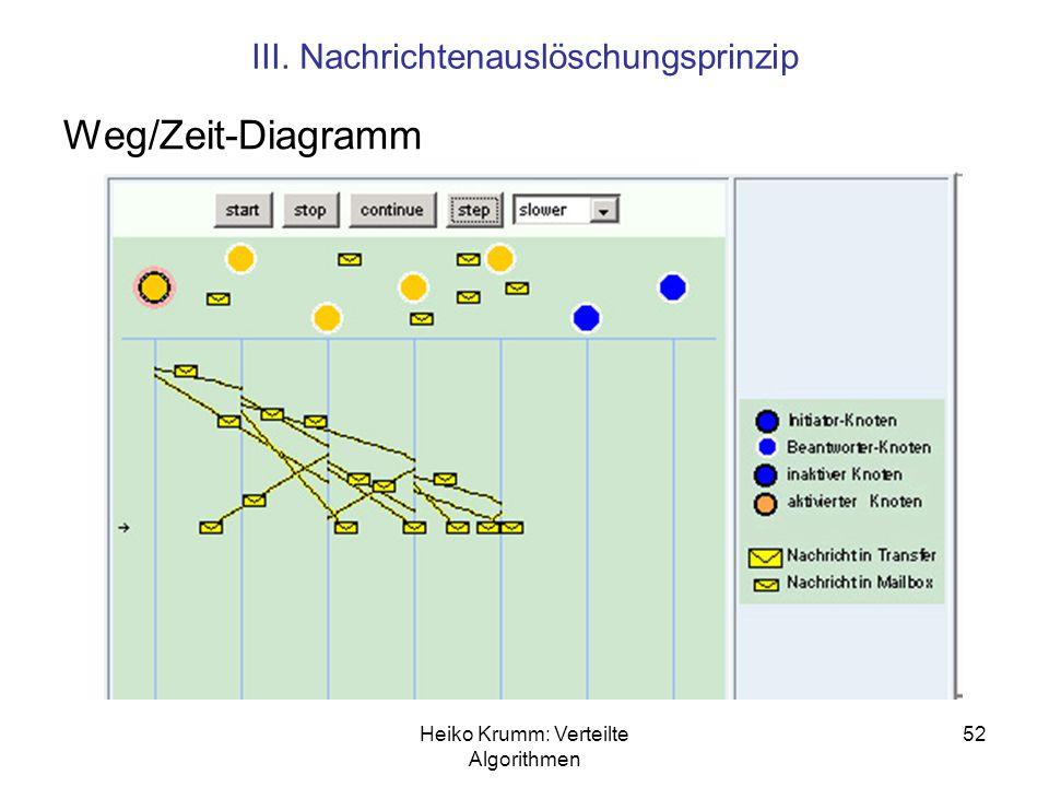 Erfreut Drei Wege Draht Diagramm Galerie - Elektrische Schaltplan ...