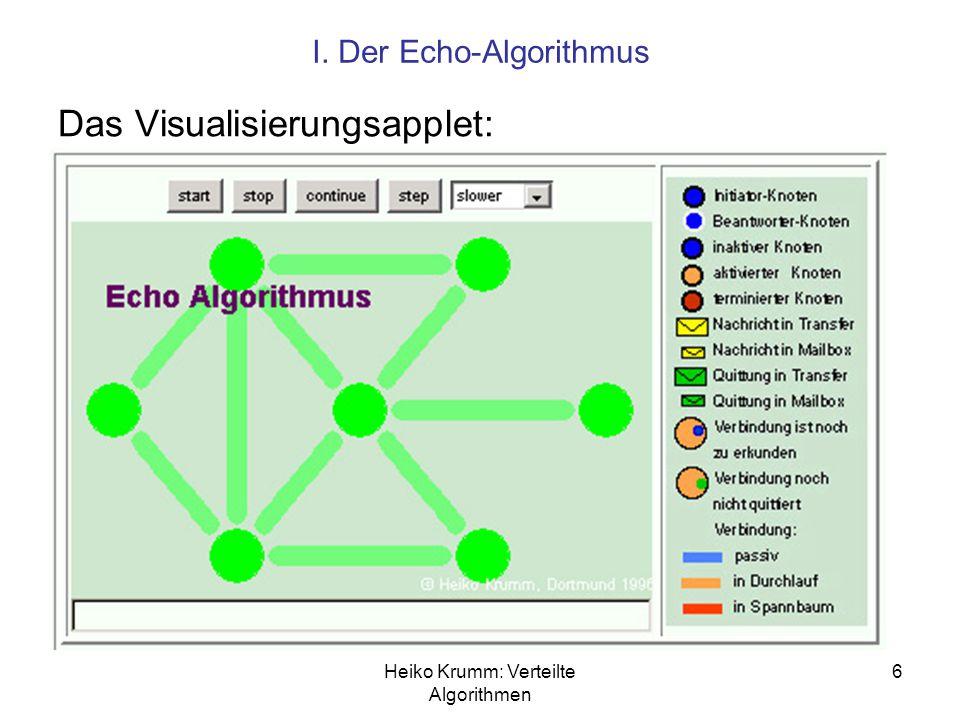 I. Der Echo-Algorithmus