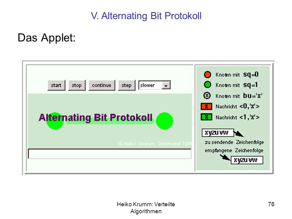 Das Applet: V. Alternating Bit Protokoll