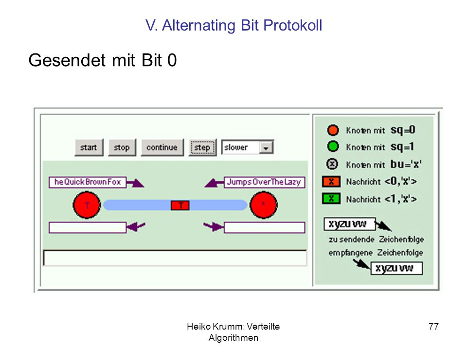 Gesendet mit Bit 0 V. Alternating Bit Protokoll