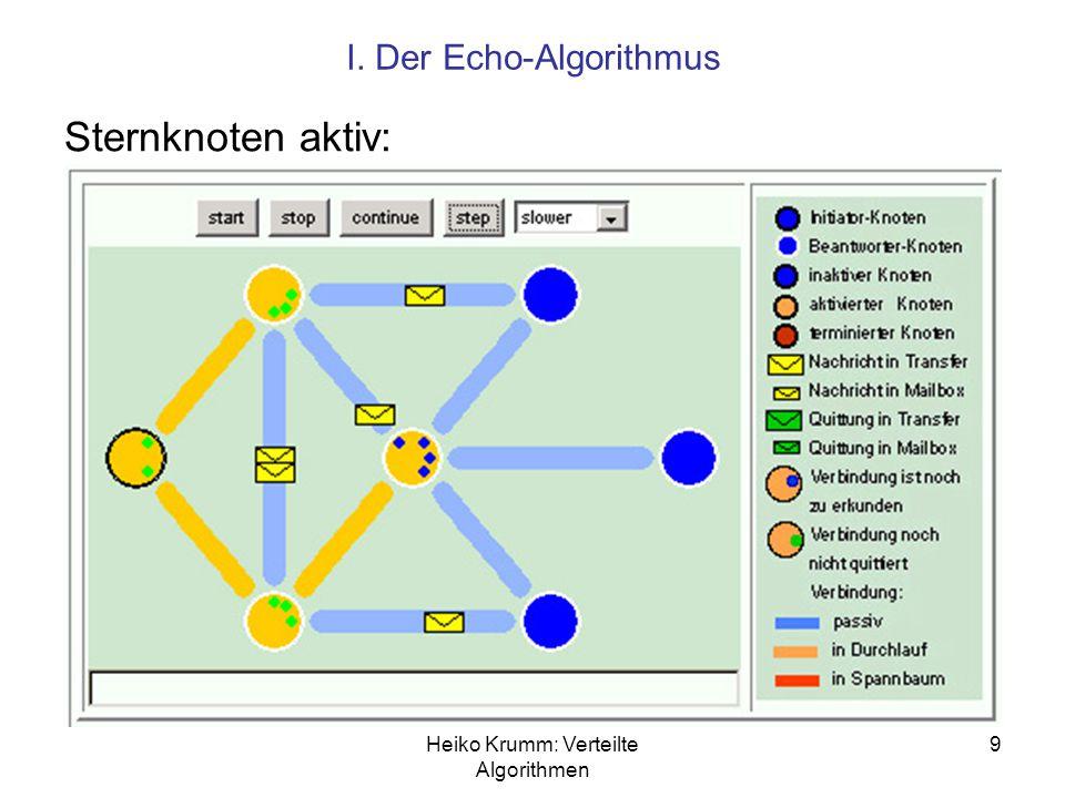 Sternknoten aktiv: I. Der Echo-Algorithmus