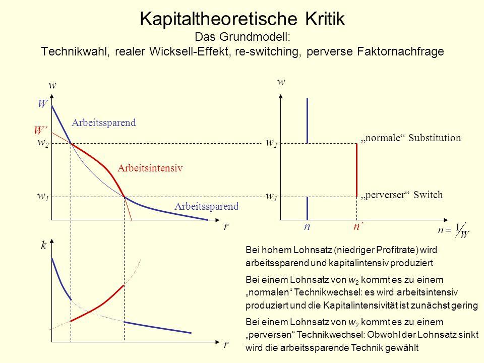Kapitaltheoretische Kritik Das Grundmodell: Technikwahl, realer Wicksell-Effekt, re-switching, perverse Faktornachfrage